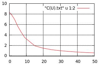 x5r-cu