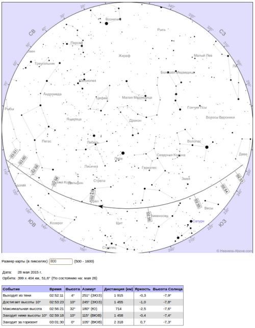МКС.Детали пролета-28.05.2015