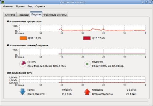 Ubuntu-16.04 LTS